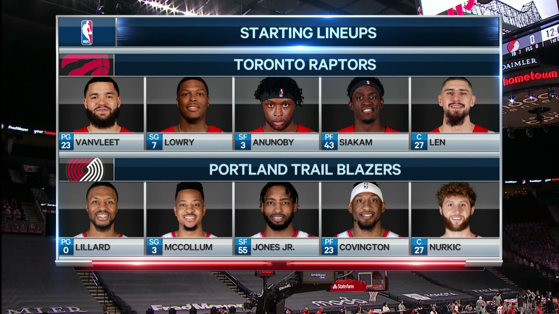 Game Highlights: Raptors vs Trail Blazers - January 11th, 2021