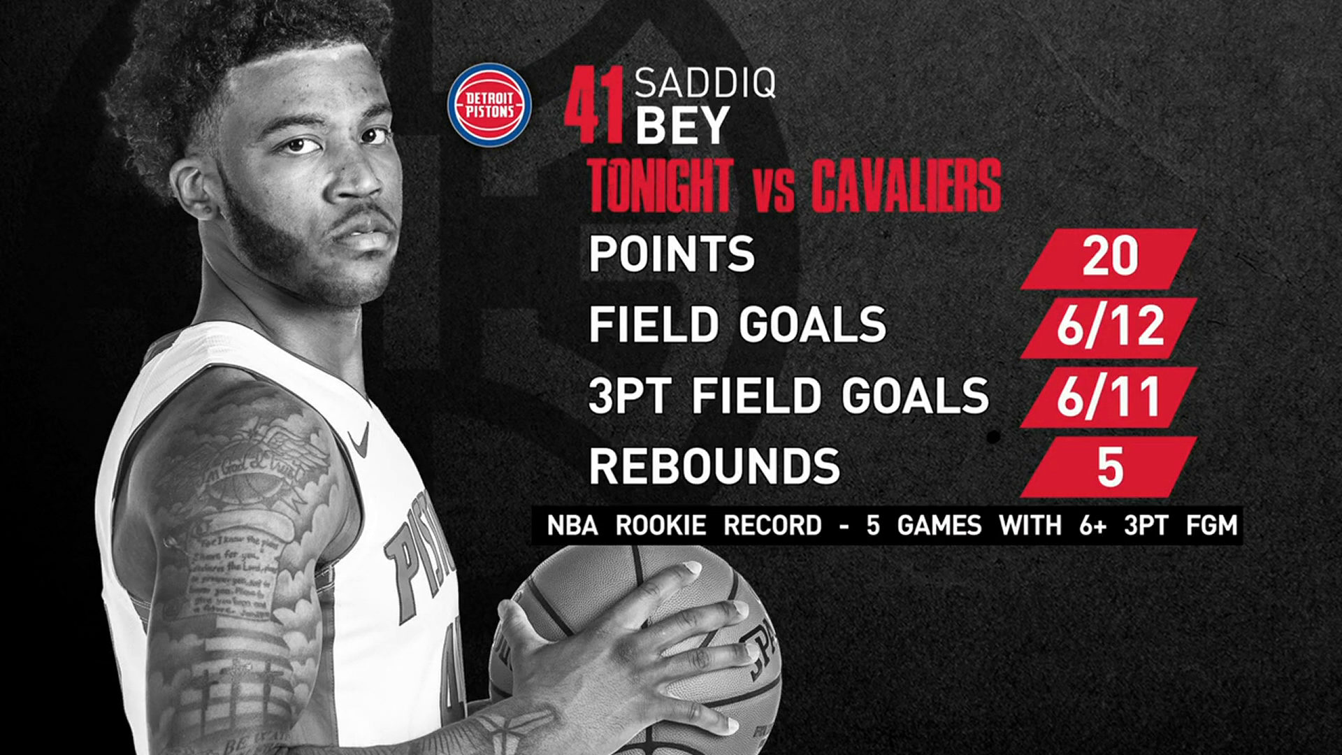 Saddiq Bey Highlights vs Cavaliers