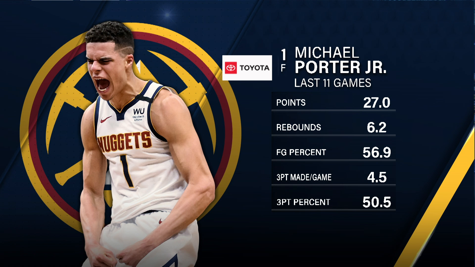 Toyota Game Recap: Nuggets secure 117-112 win over Charlotte Hornets (05/11/2021)
