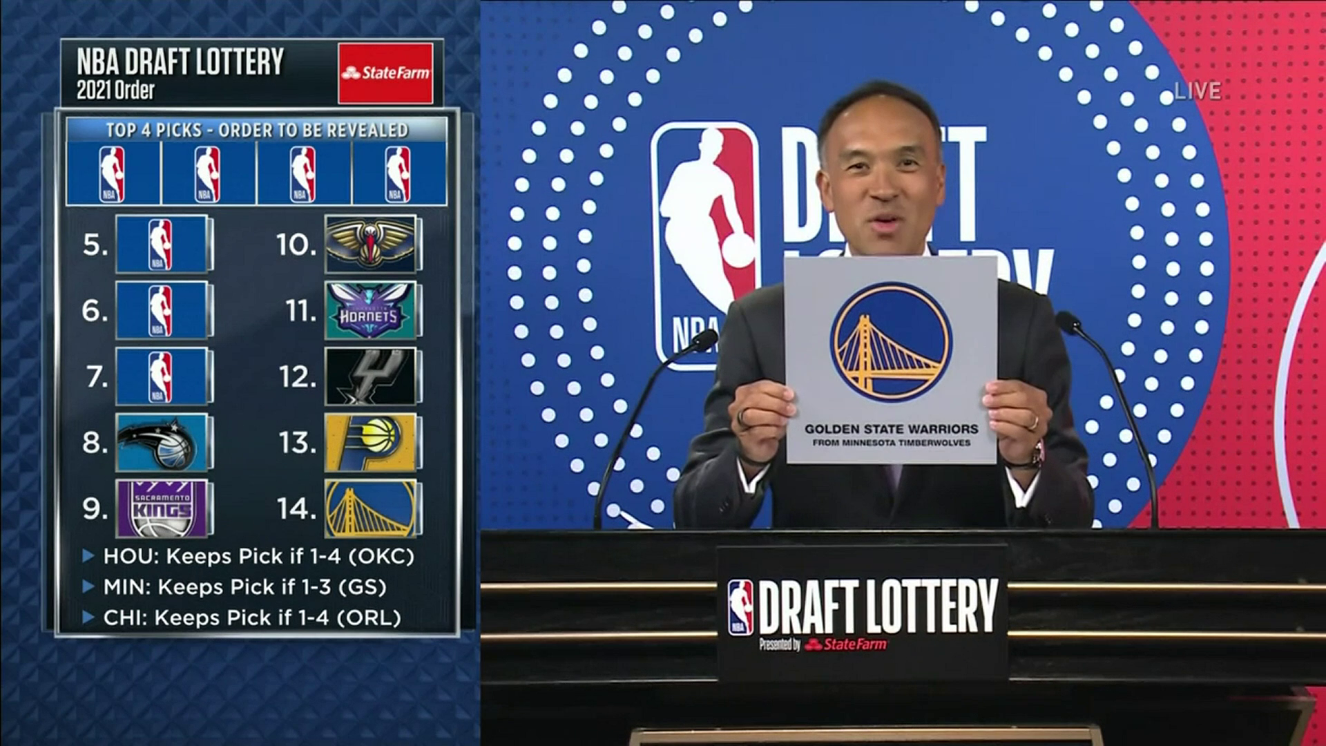 Warriors Receive 7th and 14th Overall Picks in 2021 NBA Draft